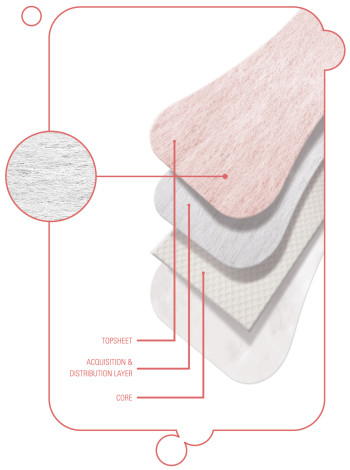 Softex layer