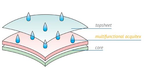 multifunctional step 01