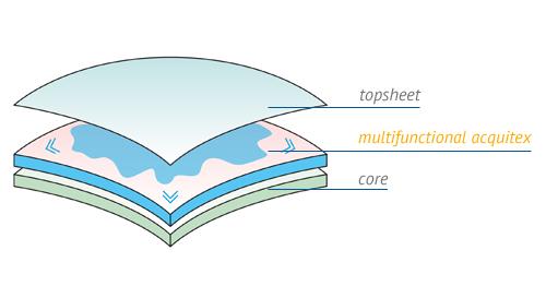 multifunctional step 02